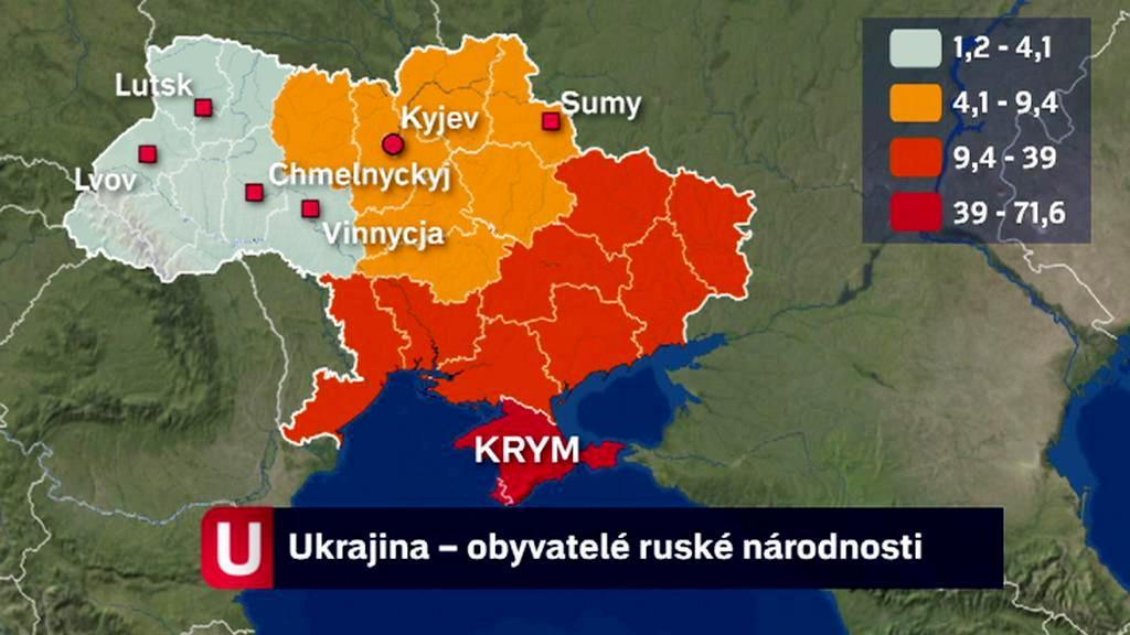 Podíl ruského obyvatelstva na Ukrajině
