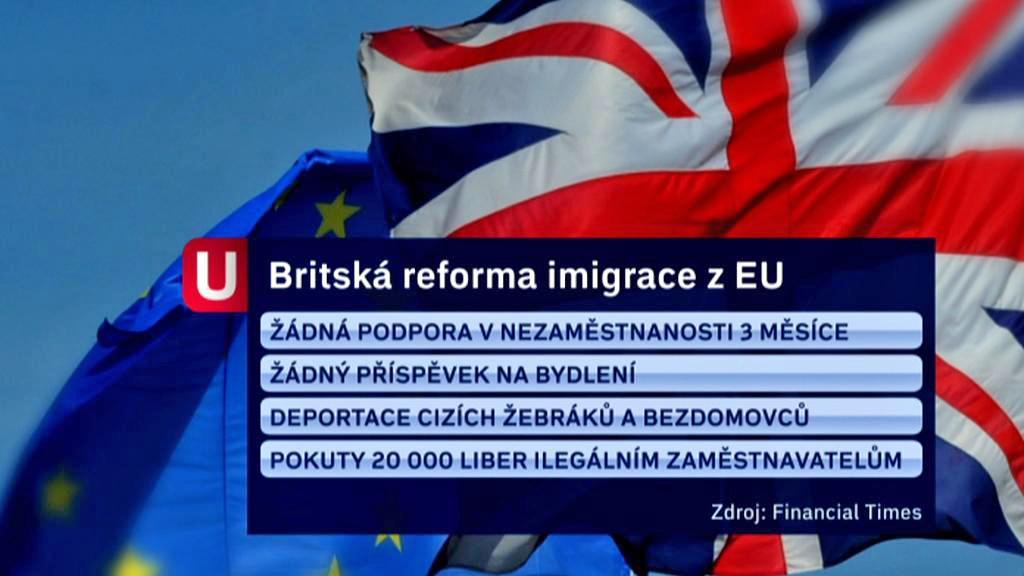 Britská reforma imigrace z EU