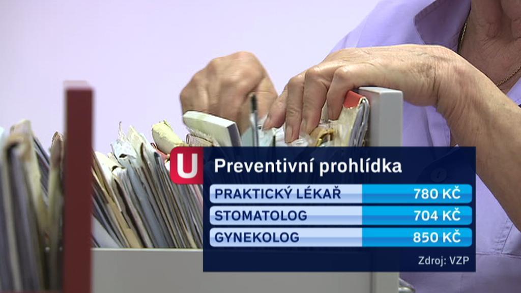 Ceny za preventivní prohlídky