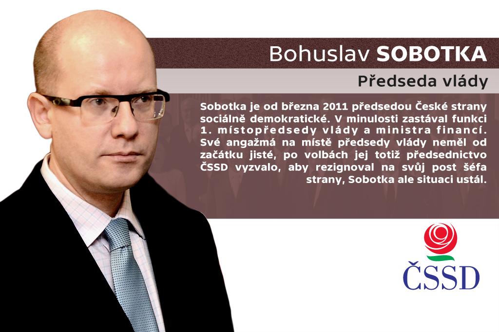 Bohuslav Sobotka – předseda vlády