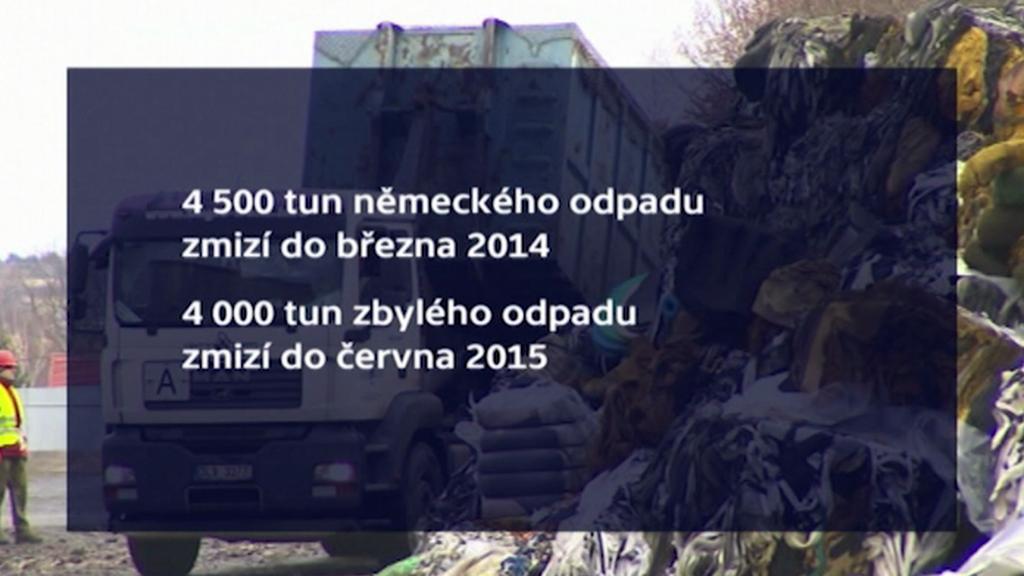 Etapy likvidace odpadu