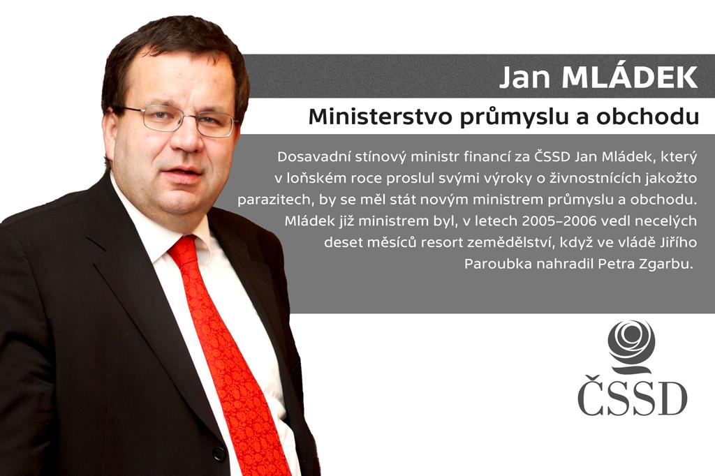 Jan Mládek – ministerstvo průmyslu a obchodu