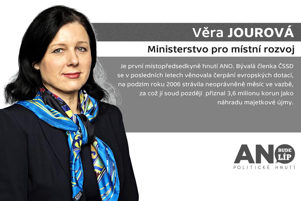 Věra Jourová – ministerstvo pro místní rozvoj