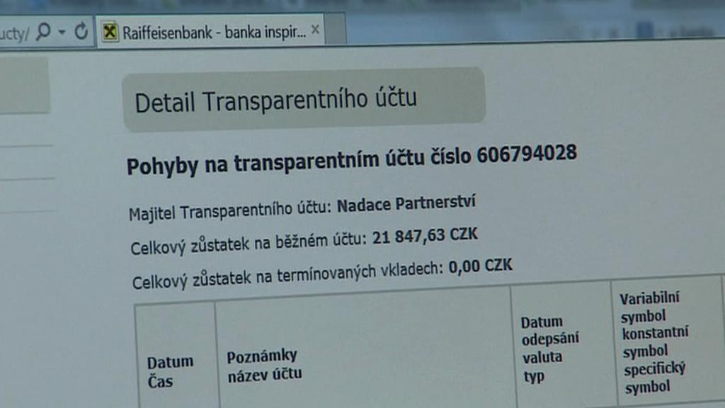 Příklad transparentního účtu