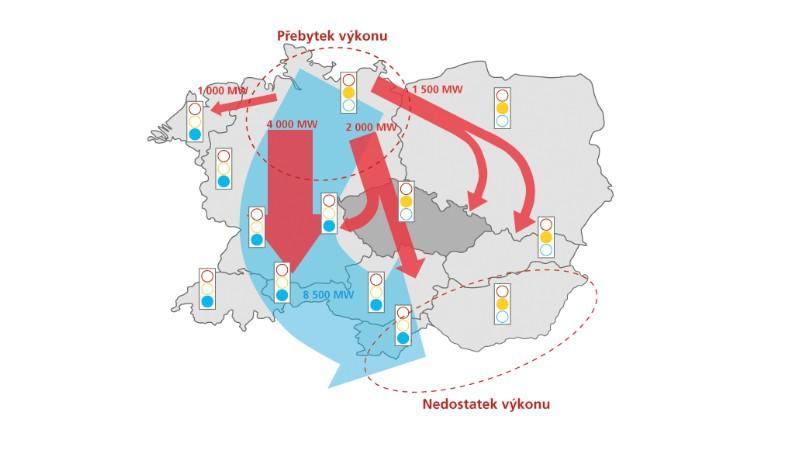 Kam proudí elektřina ze severu Německa?