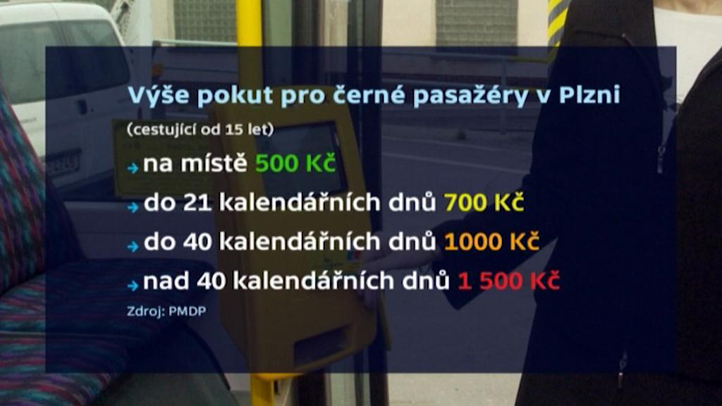 Sazby pokut v plzeňské MHD