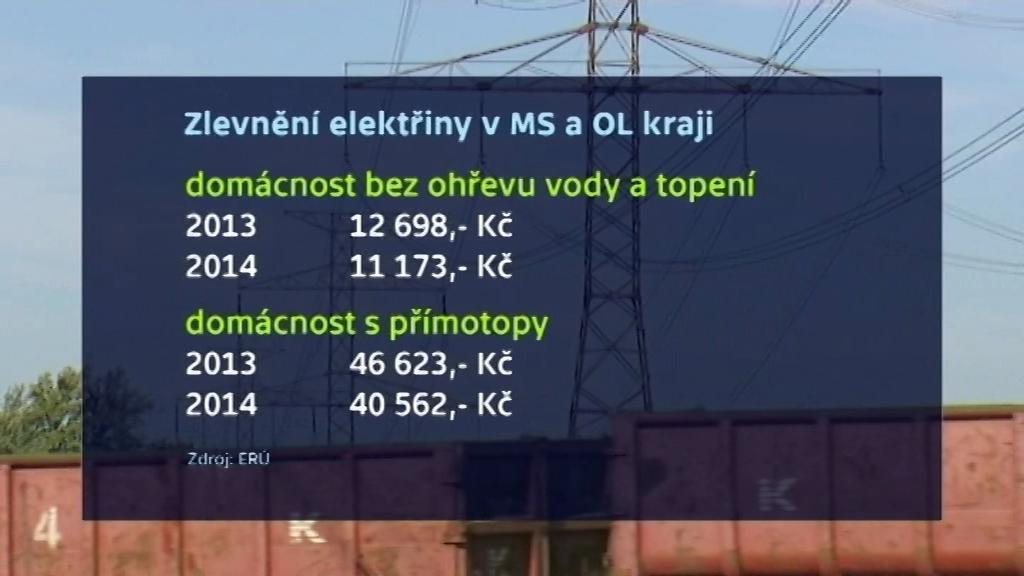 Zlevnění elektřiny v MS a OL kraji