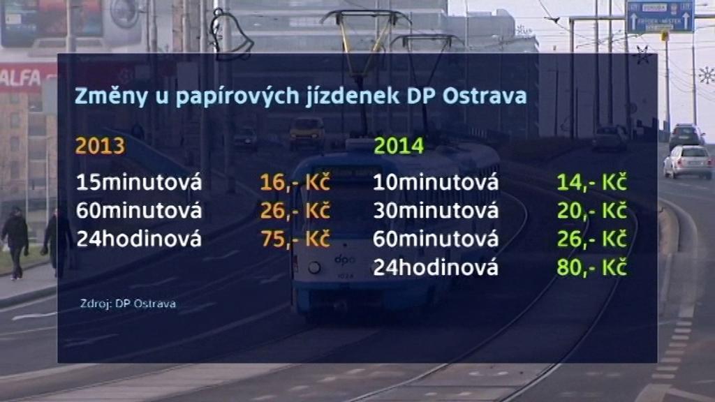 Změny u papírových jízdenek DP Ostrava