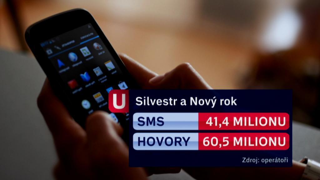 Statistiky mobilních operátorů