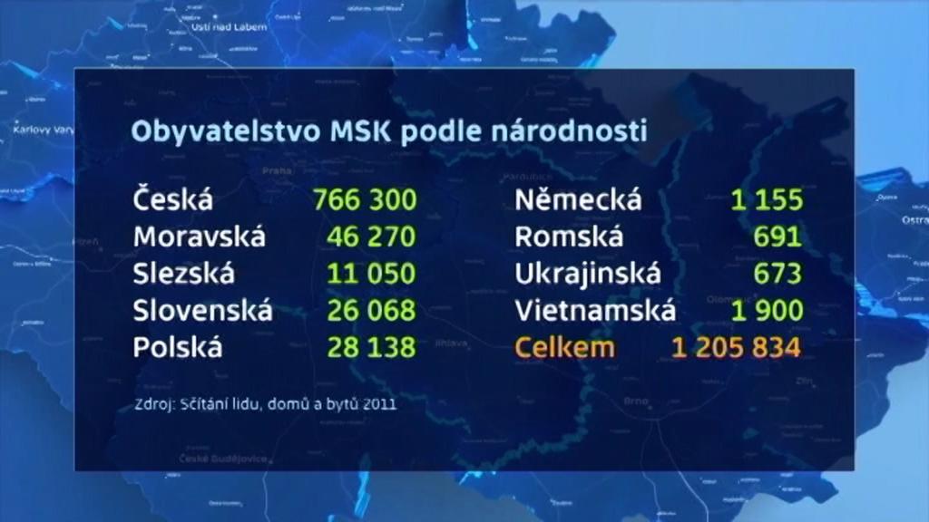 Obyvatelstvo Moravskoslezského kraje podle národnosti