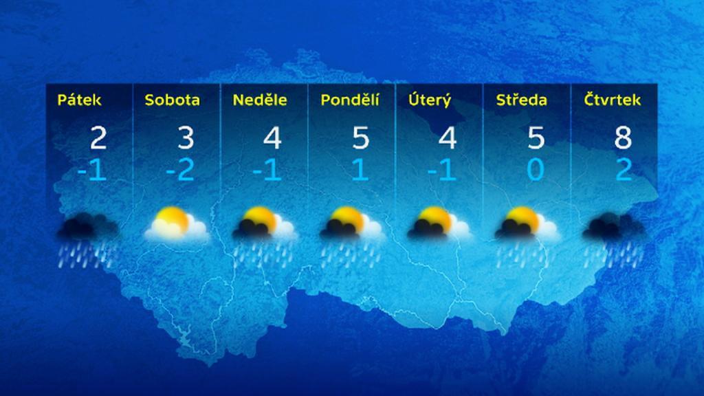 Počasí 20.–26. prosince