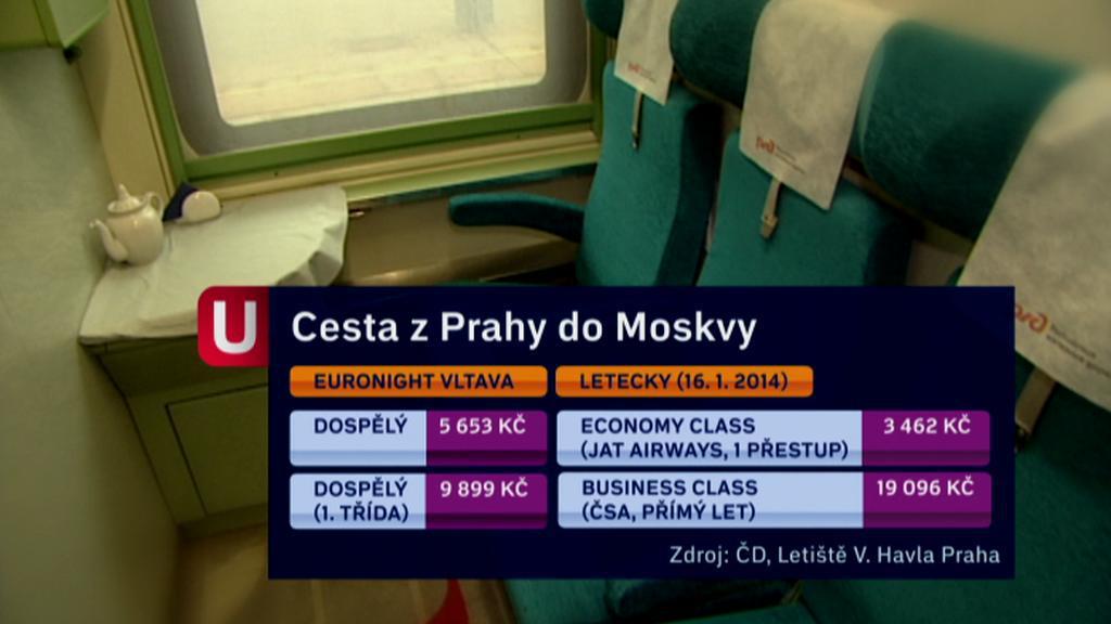 Cesta Praha–Moskva