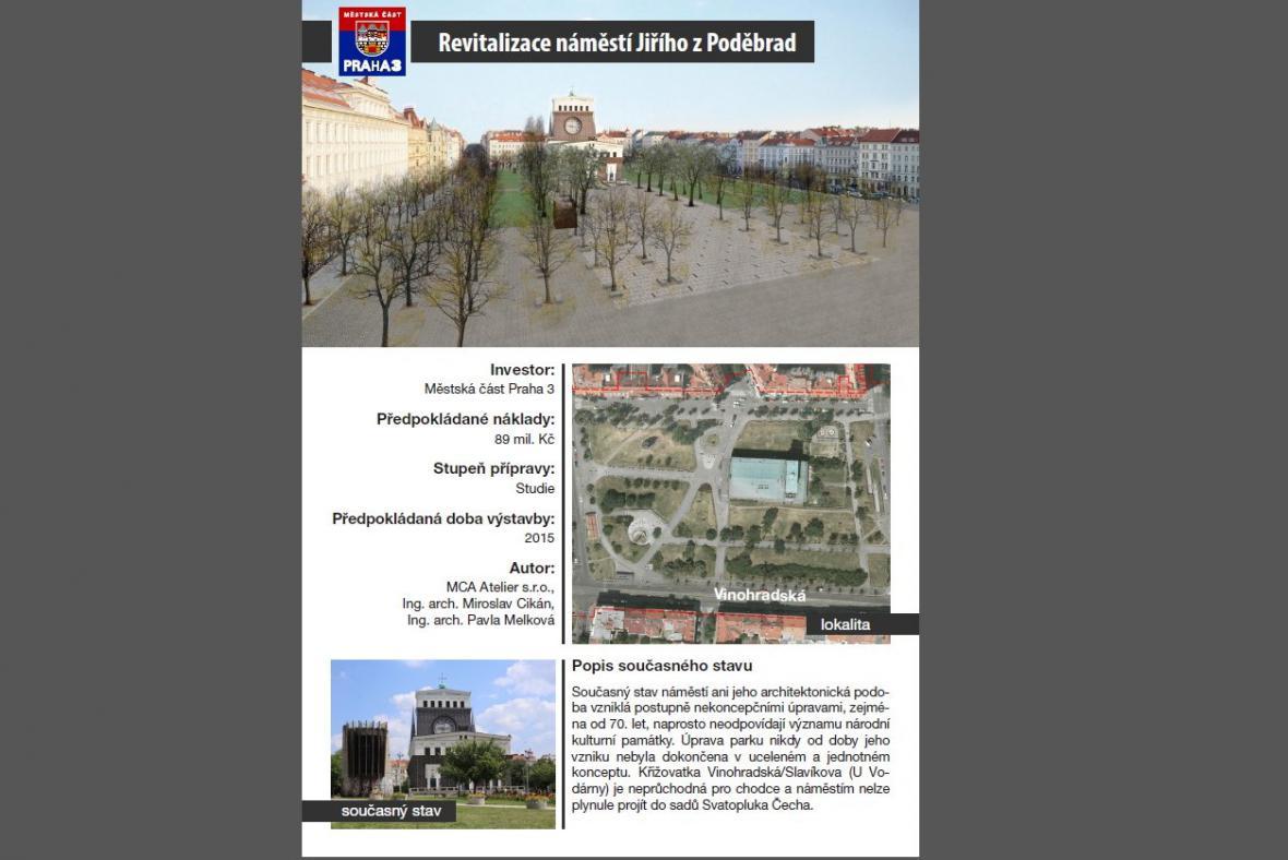 Vítězný návrh revitalizace nám. Jiřího z Poděbrad