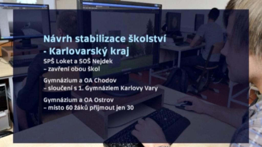 Koncepce středního školství v Karlovarském kraji