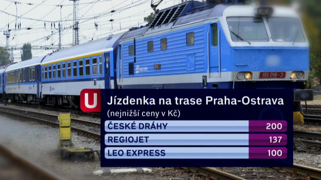 Jízdné na trase Praha-Ostrava