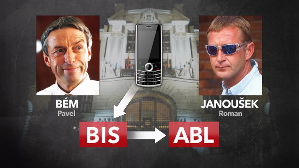 Kauza odposlechů z pražské radnice