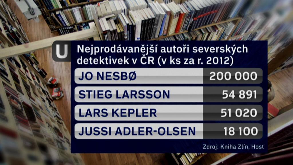 Nejprodávanější autoři severských detektivek