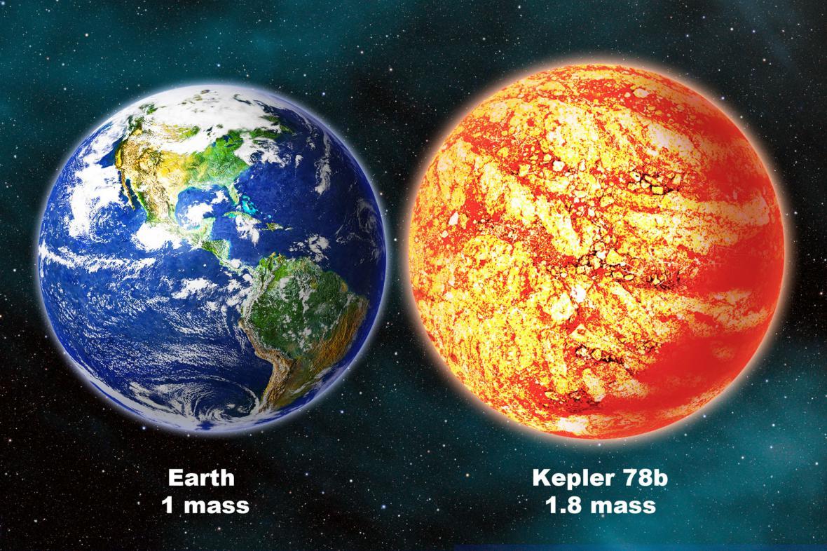 Vědci objevili planetu velmi podobnou Zemi - Kepler 78b