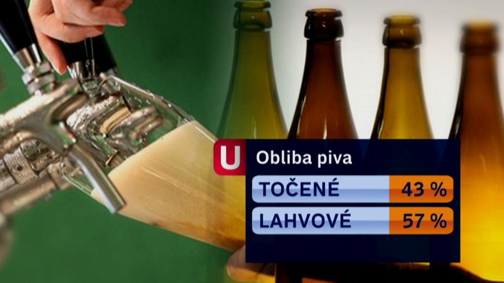 Jakému pivu dají Češi přednost?