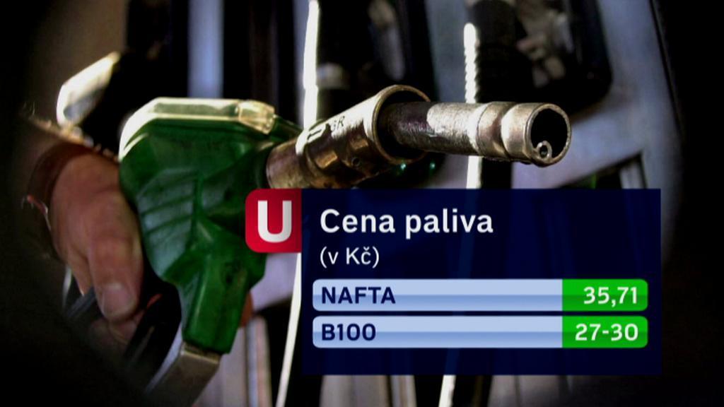 Cena paliva