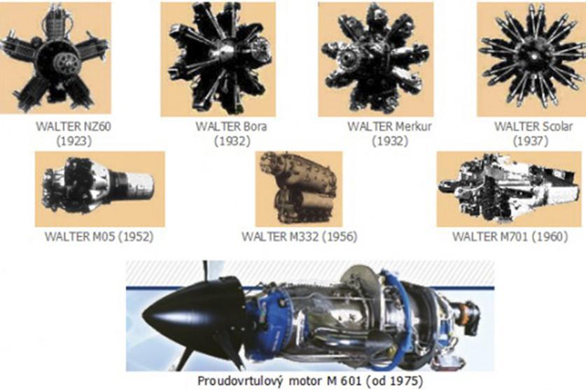 Motory firmy Walter