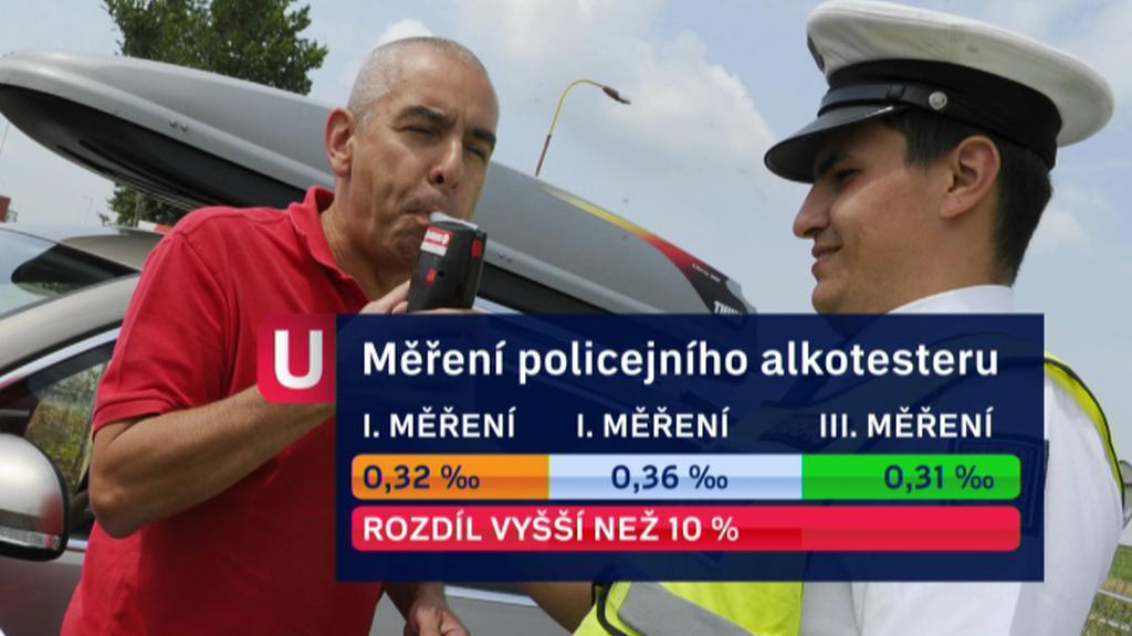 Měření policejního alko-testeru