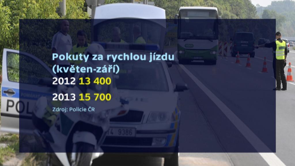 Pokuty za rychlou jízdu