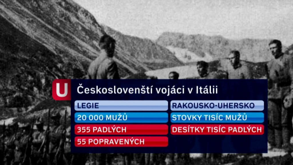 Účast československých legionářů v Itálii