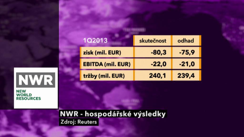 Výsledky NWR