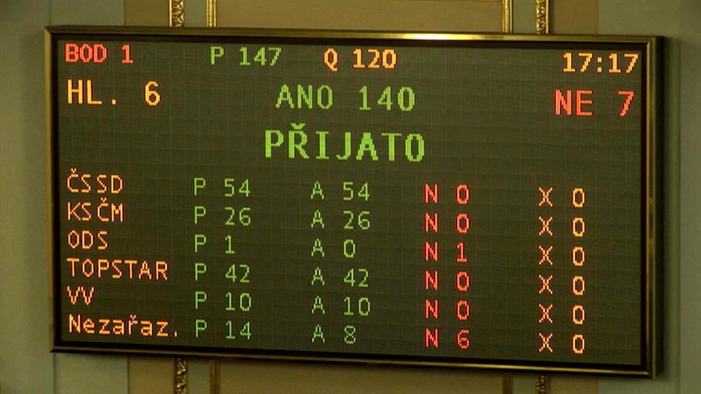 Hlasování poslanců o rozpuštění