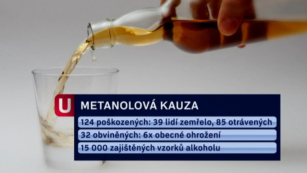 Metanolová kauza