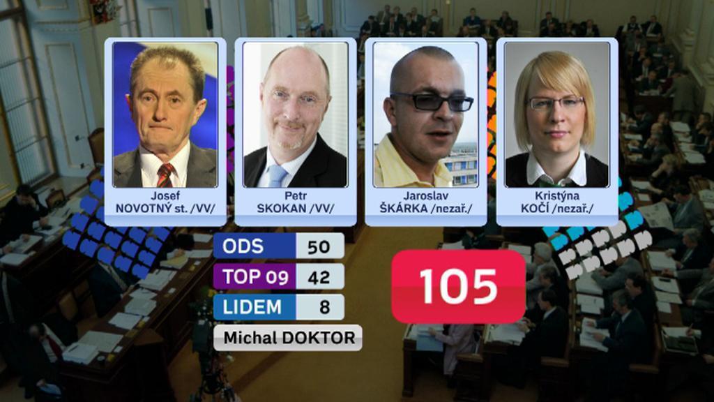 Sněmovní podpora Miroslavě Němcové