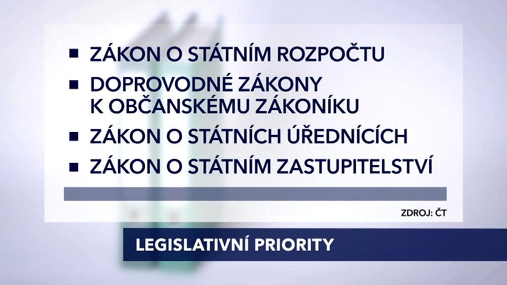 Legislativní priority