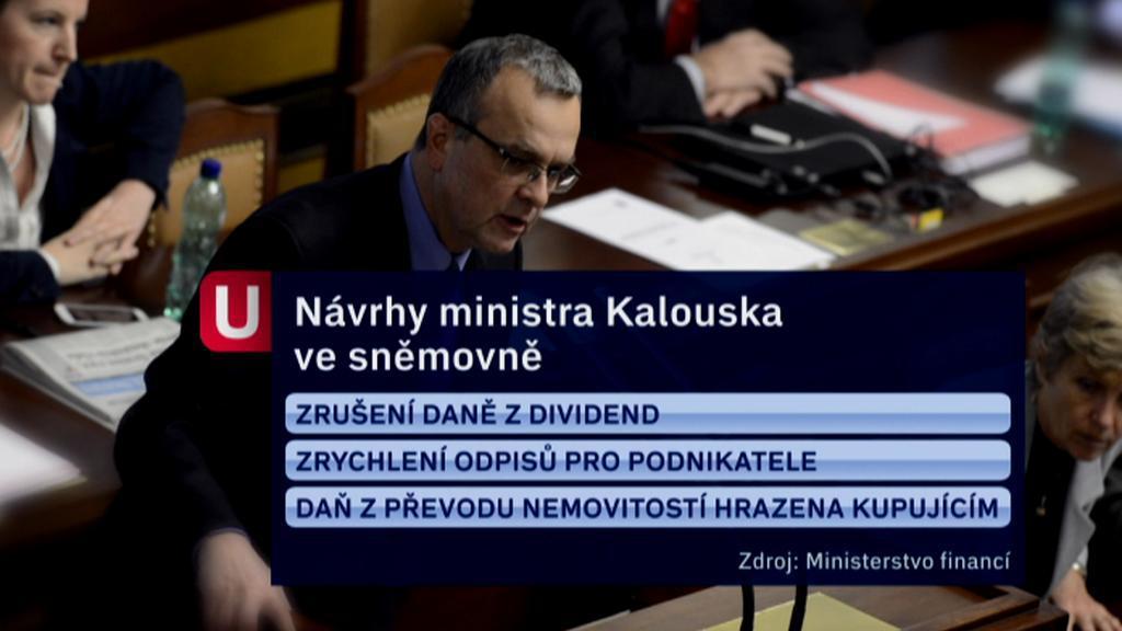Kalouskovy návrhy v Poslanecké sněmovně