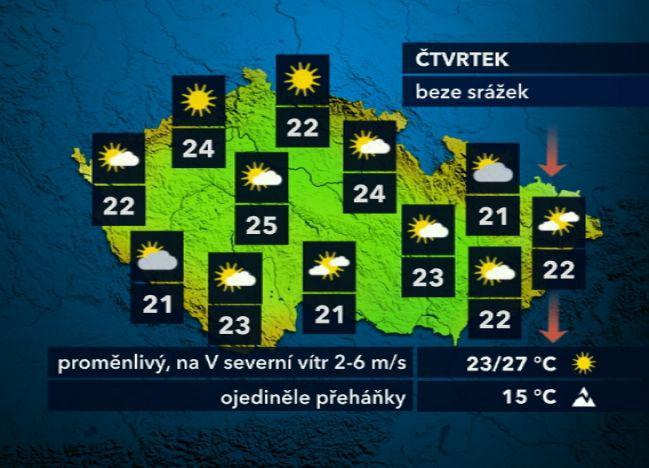 Předpověď počasí na 13. 6.