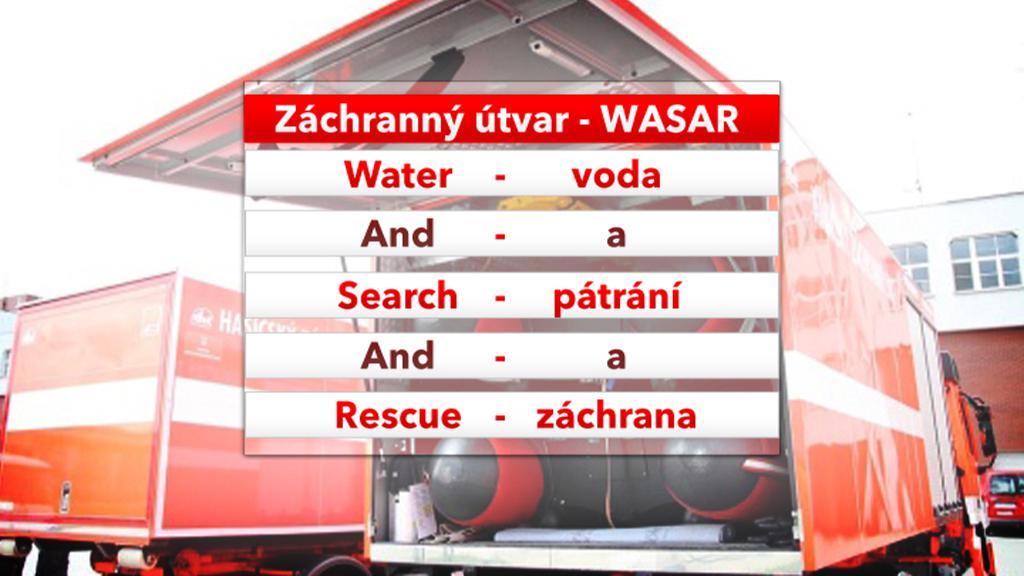 Záchranný útvar WASAR