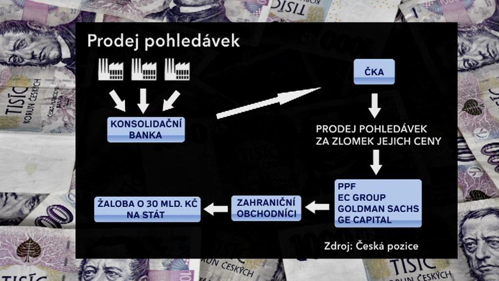půjčka esofin