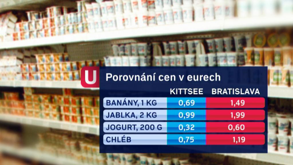 Slováci jezdí nakupovat do Rakouska