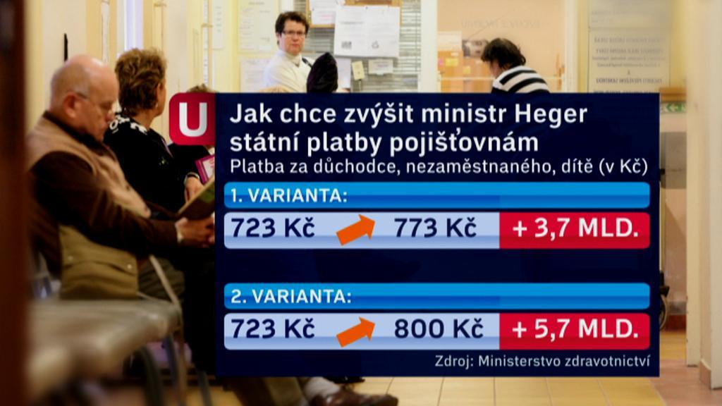 Plán MZ na platby za státní pojištěnce