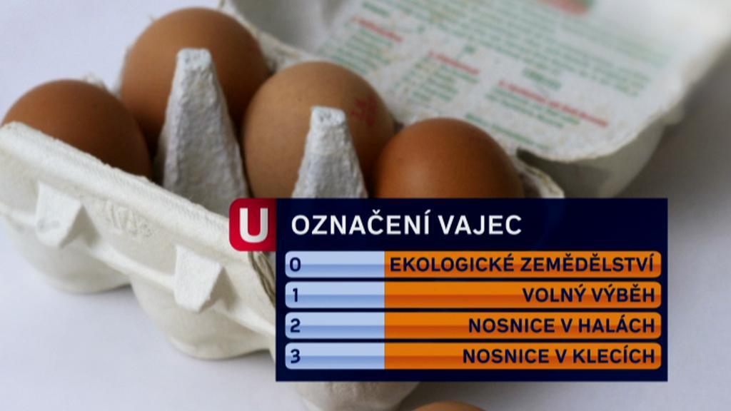 Číselné označení vajec