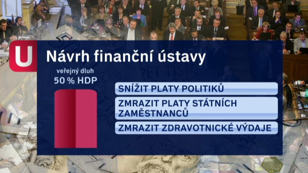 Návrh finanční ústavy s dluhem 50 % HDP