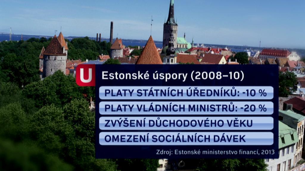Estonské úspory