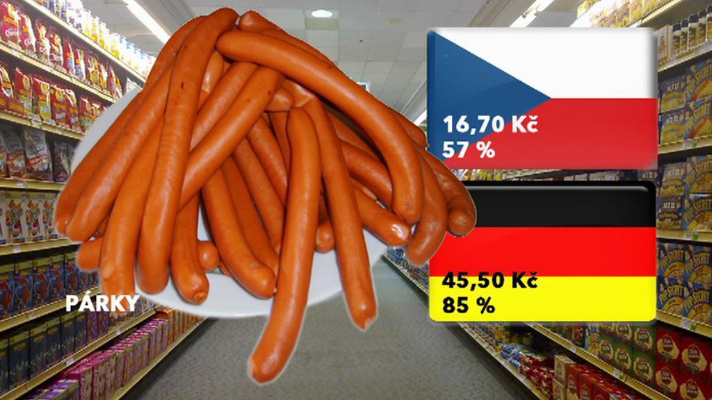 Srovnání cen a obsahu masa v párcích