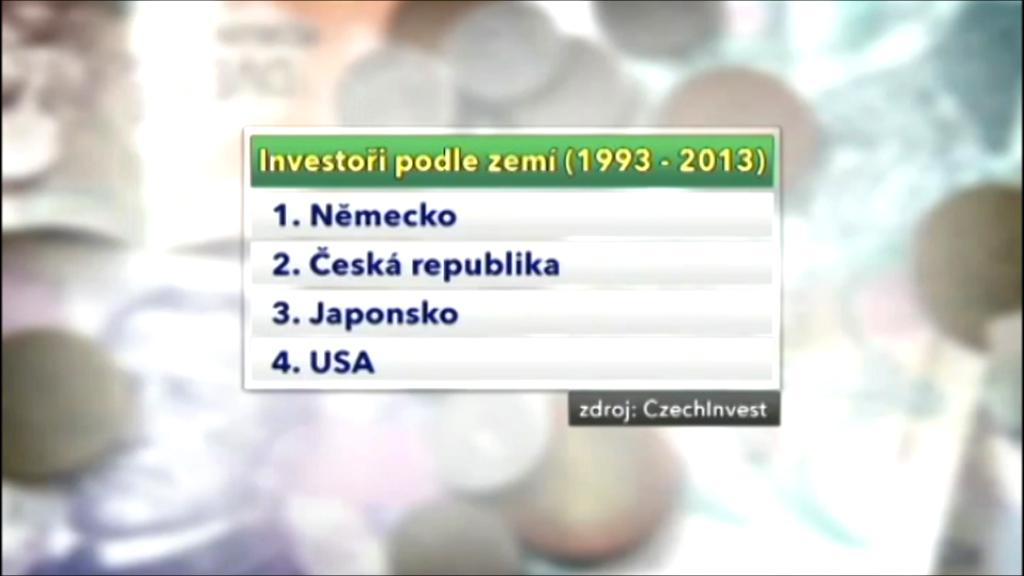 Investoři v MSK
