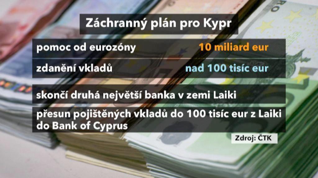Co Kypr dostane a co bude muset obětovat?
