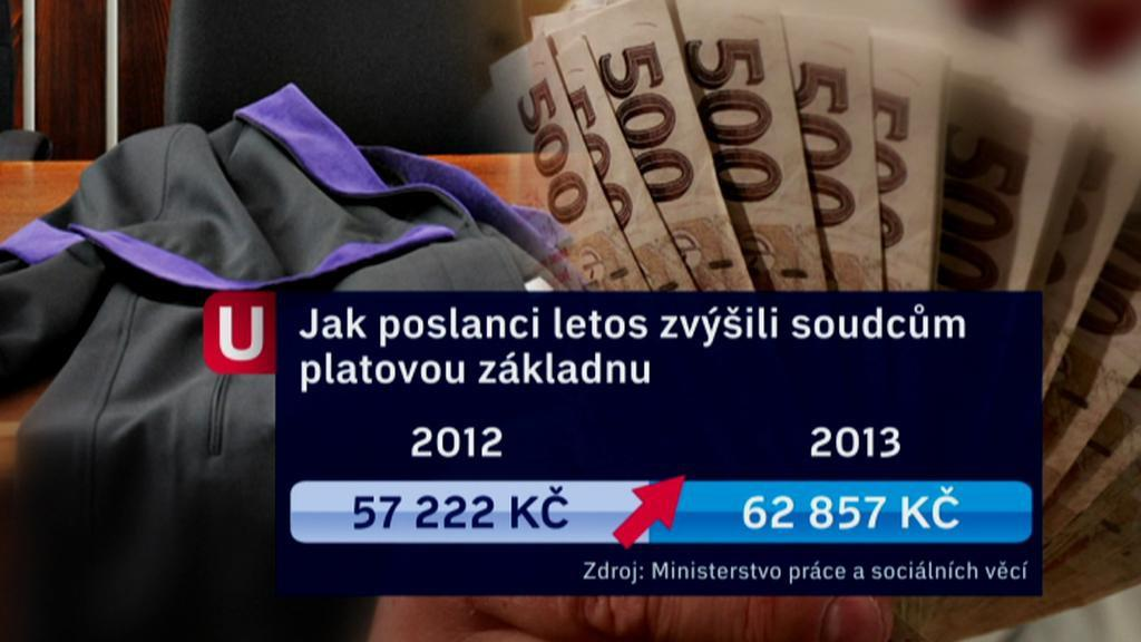 Navýšení platů soudců