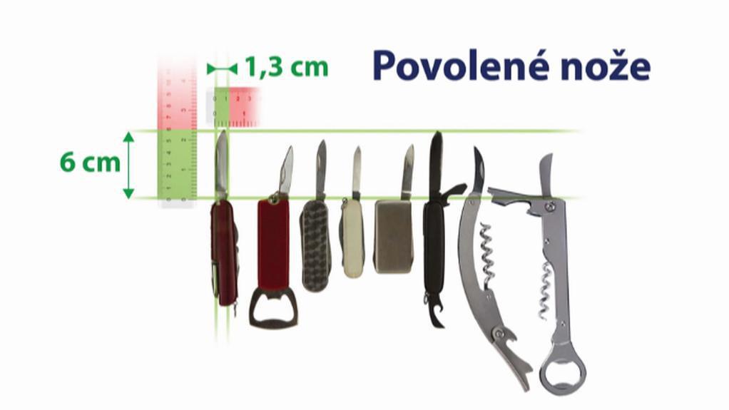 Povolené nože