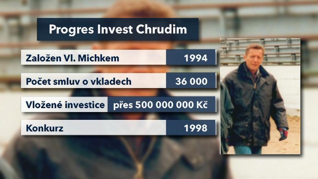 Progres Invest Chrudim