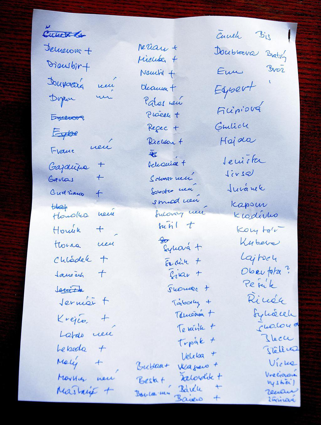 Seznam senátorů, kteří hlasovali pro ústavní žalobu na prezidenta Klause