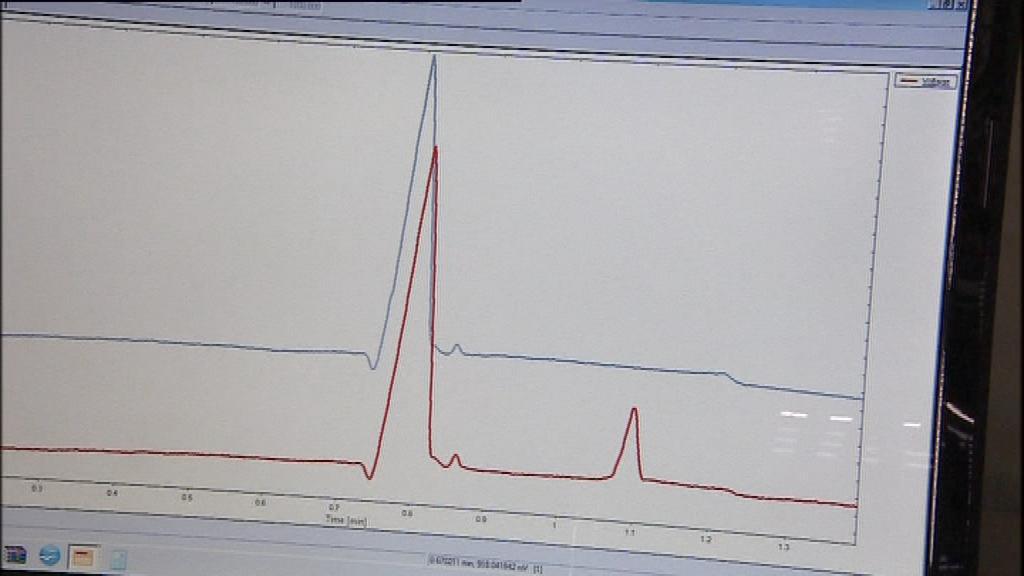 Křivka s výsledky testování krve je k dispozici do dvou minut